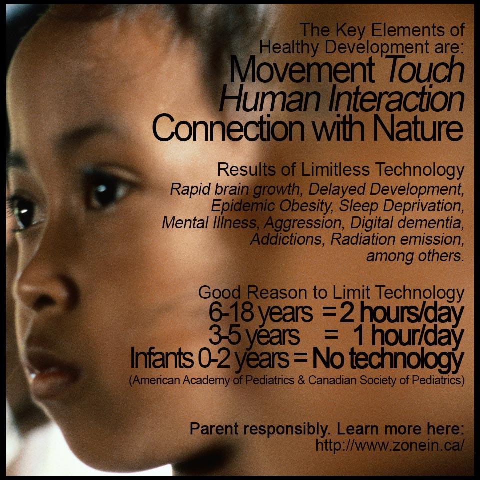 Technology Parents